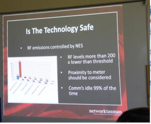 Network Tasman Ltd smart meter presentation RF emissions graph
